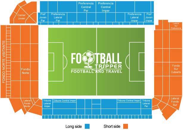 Estadio El Madrigal Seating Plan