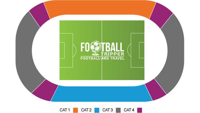 Seating Plan for Estadio Monumental
