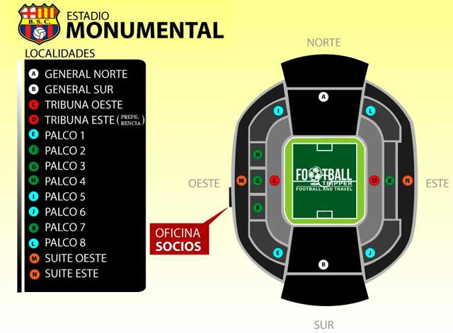 Seating chart for Estadio Monumental