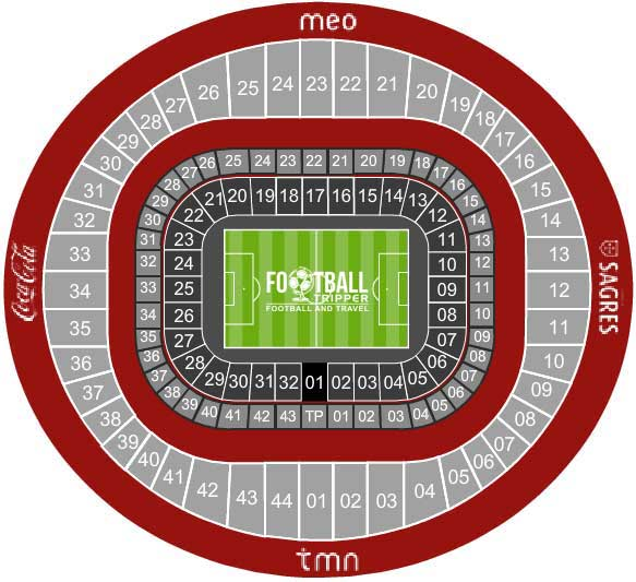 Estadio da luz Seating Plan