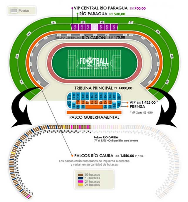 Seating Chart for Polideportivo Cachamay Stadium