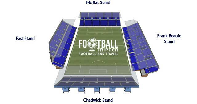 A Seating Plan and Stand layout of Rugby Park, Kilmarnock.