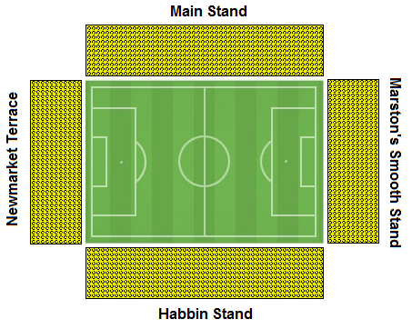 Abbey Stadium Seating Plan Cambridge