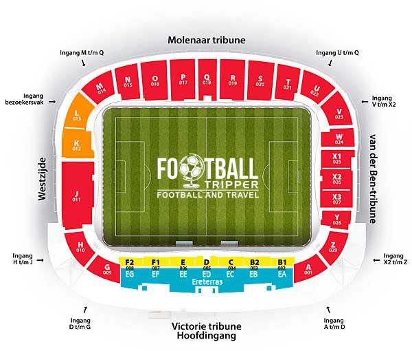 AFAS AZ Stadium seating plan