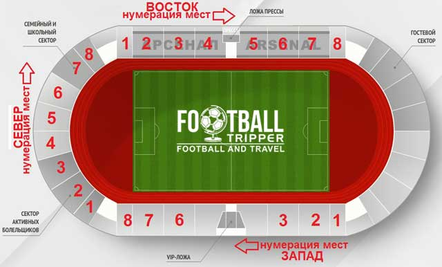 Arsenal Stadium seating plan