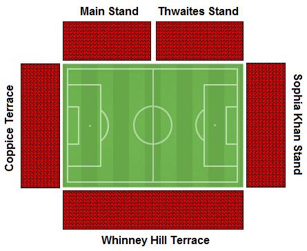Crown Ground Seating Plan Accrington