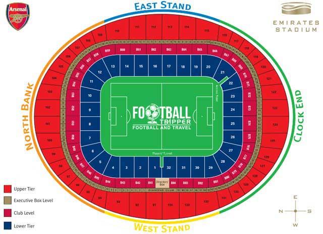 Emirates Stadium Seating Plan