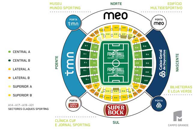 Estadio Jose Alvalade Seating Plan