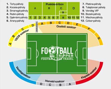 Puskás Ferenc Stadium Seating Plan