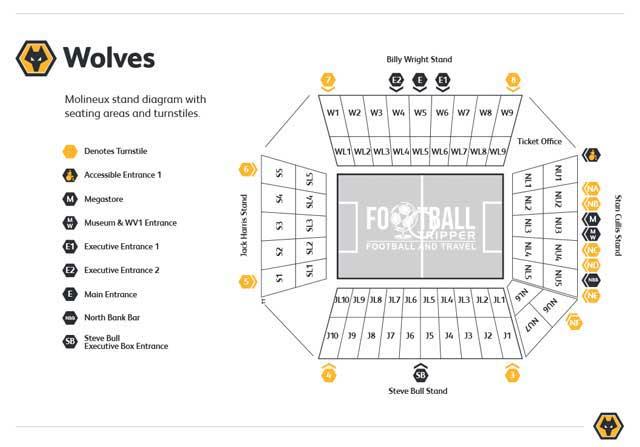 molineux-stadium-wolves-seating-plan