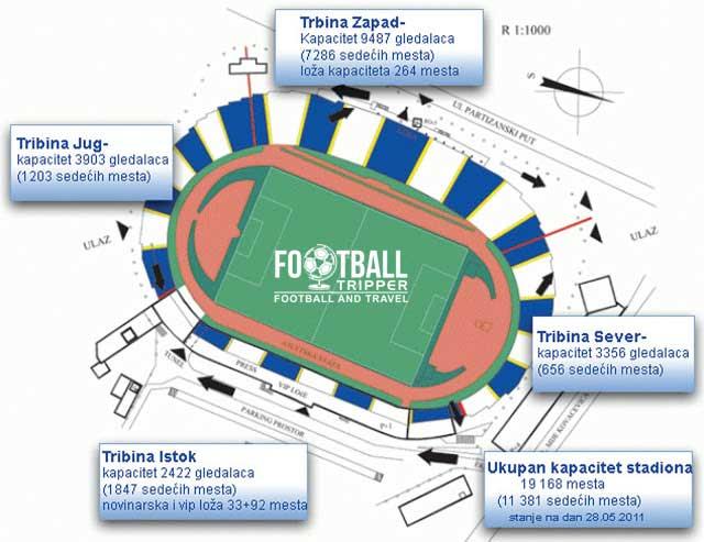 Omladinski Stadium Map