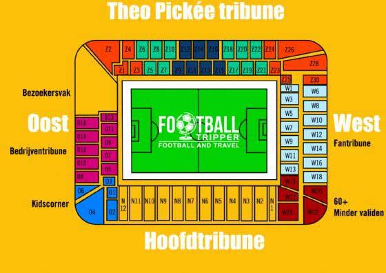 Parkstad Limburg Stadion map