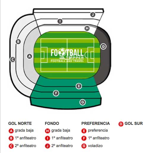 Estadio Benito Villamarín seating chart