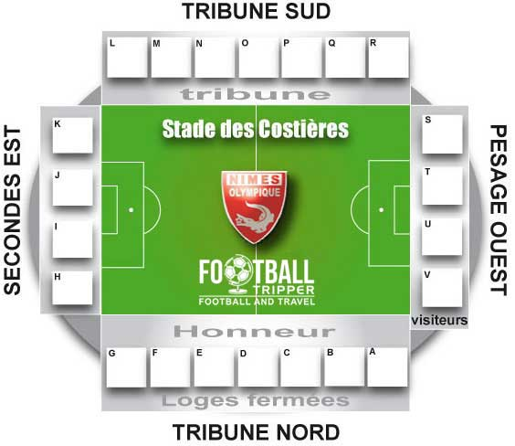 Stade des costieres Seating Plan