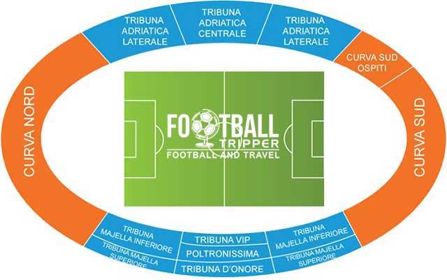 stadio-adriatico-pescara-seating-plan