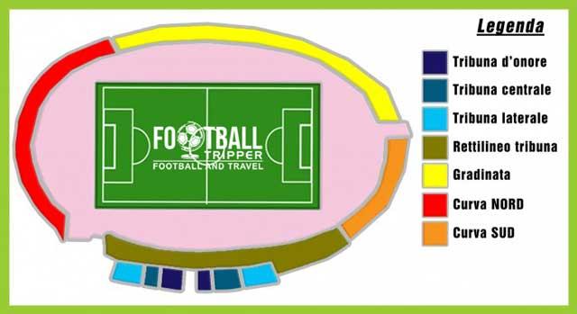 Stadio dei Marmi seating plan