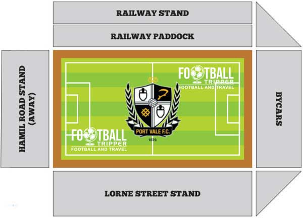 Vale Park Seating Plan